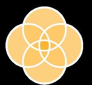 Formation pour agents de changement logo